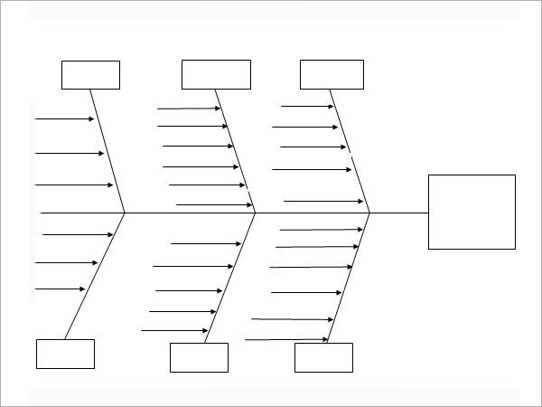 Free Fishbone Diagram Template Sample Fishbone Diagram Template 12 Free Documents In