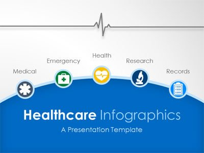 Free Healthcare Powerpoint Templates Healthcare Infographic Slides A Powerpoint Template From