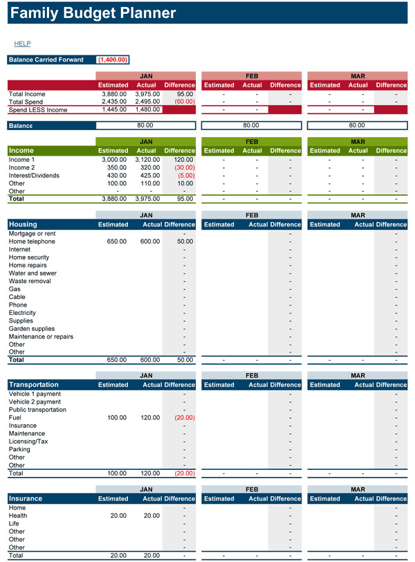 Free Household Budget Template Family Bud Planner Free Bud Spreadsheet for Excel