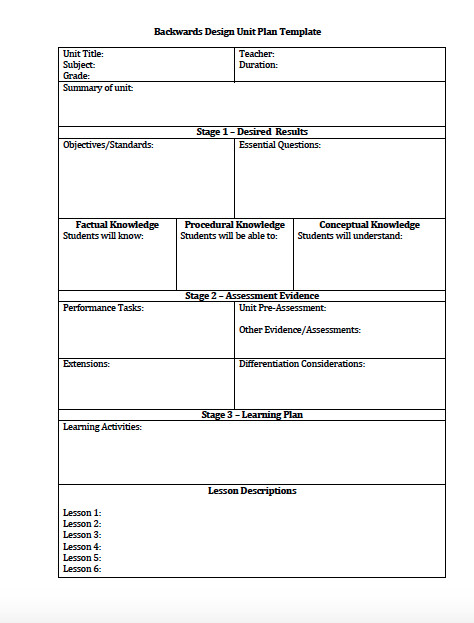 Free Lesson Plan Template Word the Idea Backpack Unit Plan and Lesson Plan Templates for
