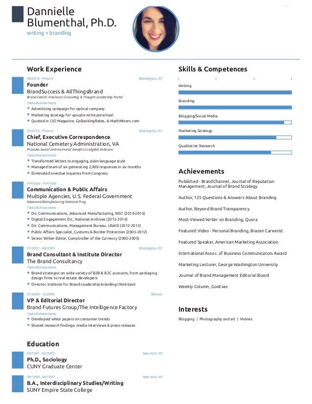 Free One Page Resume Template E Page Resume Created with Free Novoresume Template