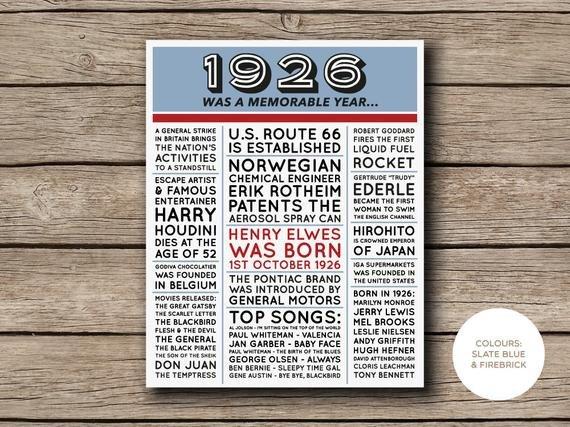 Free Printable Birthday Newspaper 1926 Printable 90th Birthday Newspaper Style by