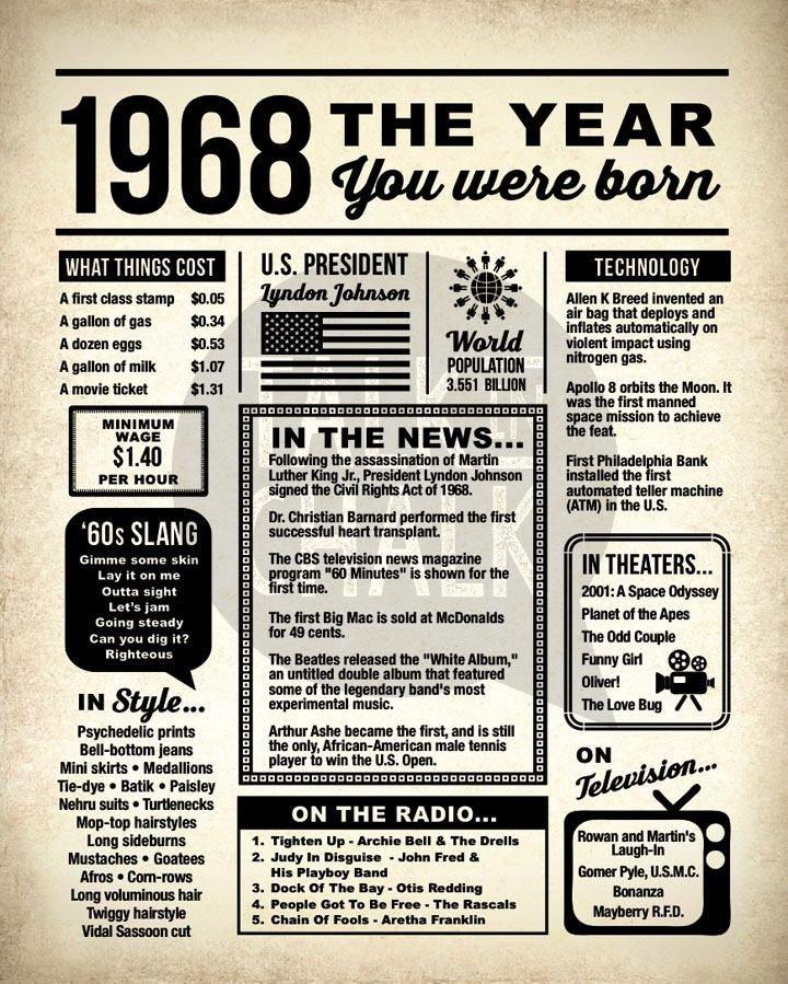Free Printable Birthday Newspaper Back In 1968 Newspaper Style Digital Poster 50th