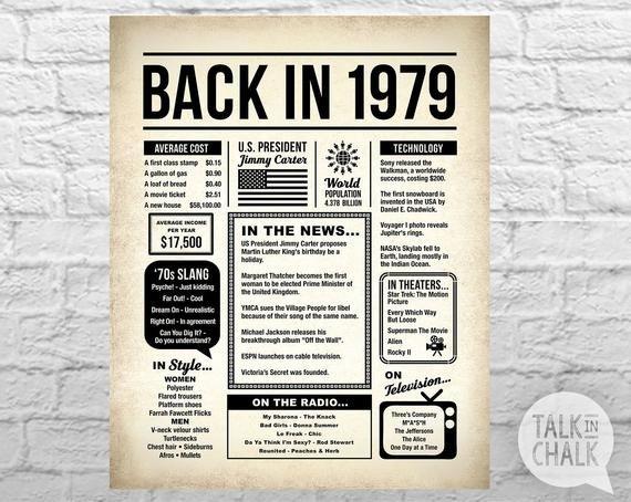 Free Printable Birthday Newspaper Back In 1979 Printable Newspaper Poster 40th Birthday