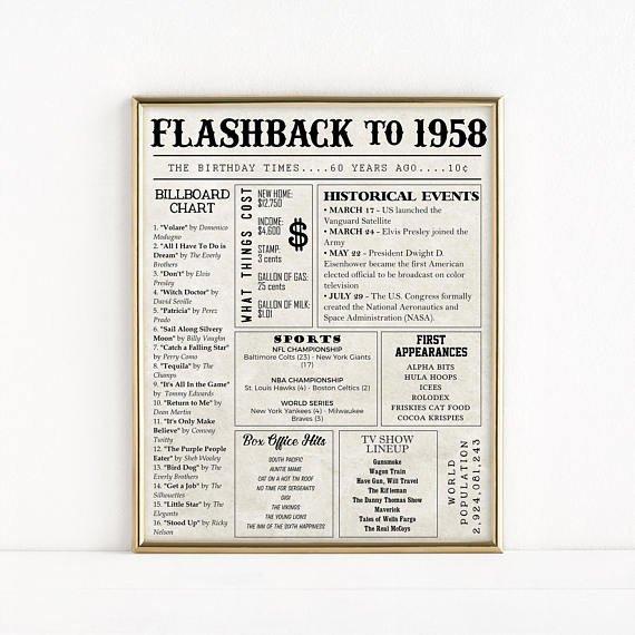 Free Printable Birthday Newspaper Printable 60th Birthday Newspaper Sign Back In 1958 Birthday