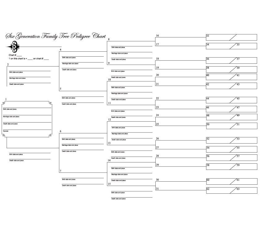 Free Printable Family Tree Template 40 Free Family Tree Templates Word Excel Pdf