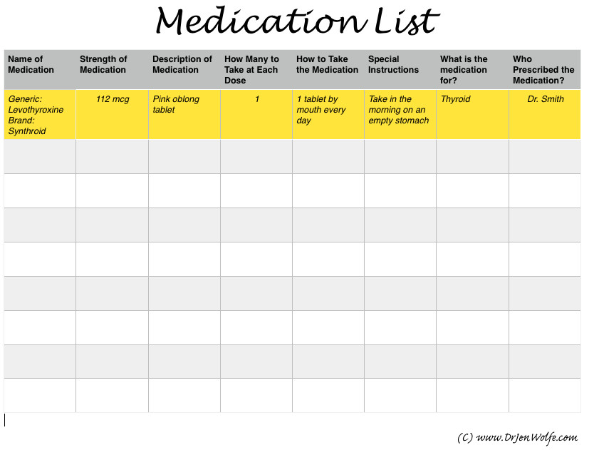 Free Printable Medication List Template Simple Steps to Creating A Plete Medication List