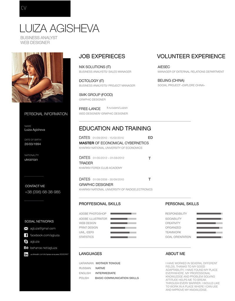 Free Psd Resume Templates 25 Modern and Wonderful Psd Resume Templates Free