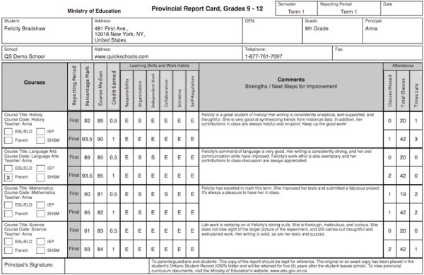 Free Report Card Template the Tario Province Report Card Template