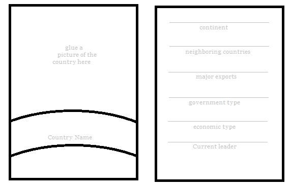 Free Trading Card Template Free Diy Geography Trading Card Template