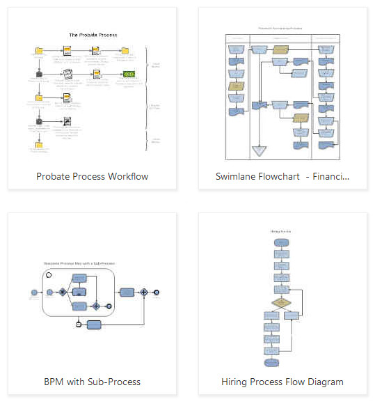 Free Value Stream Mapping Template Free Value Stream Mapping Templates