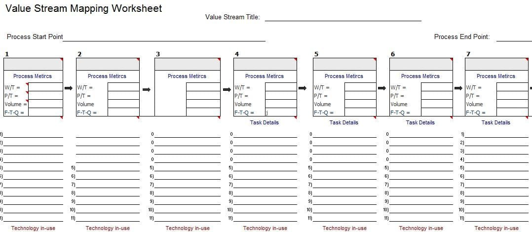 Free Value Stream Mapping Template Vsm Template for Microsoft Excel – Templatestaff