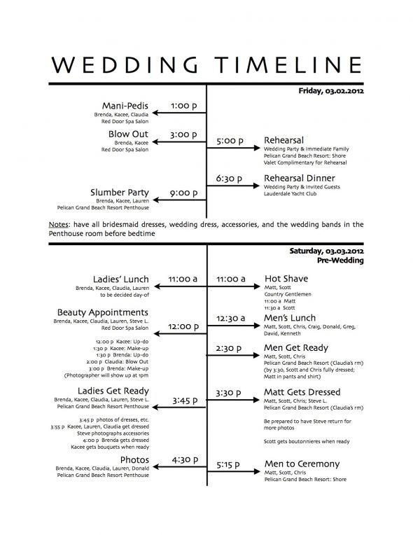 Free Wedding Itinerary Template Wedding Itinerary Sample Found On Weddingbee