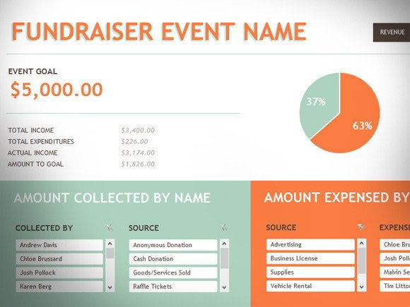 Fundraising Plan Template Excel Free Fundraising event Template for Excel 2013