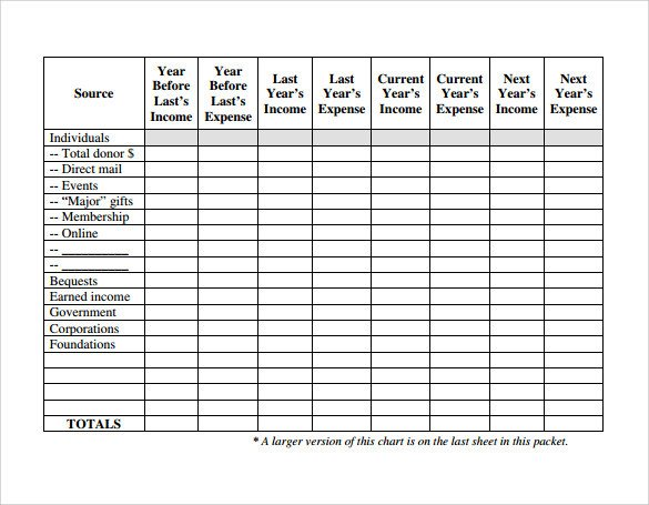 Fundraising Plan Template Excel Sample Fundraising Plan 11 Documents In Word Pdf