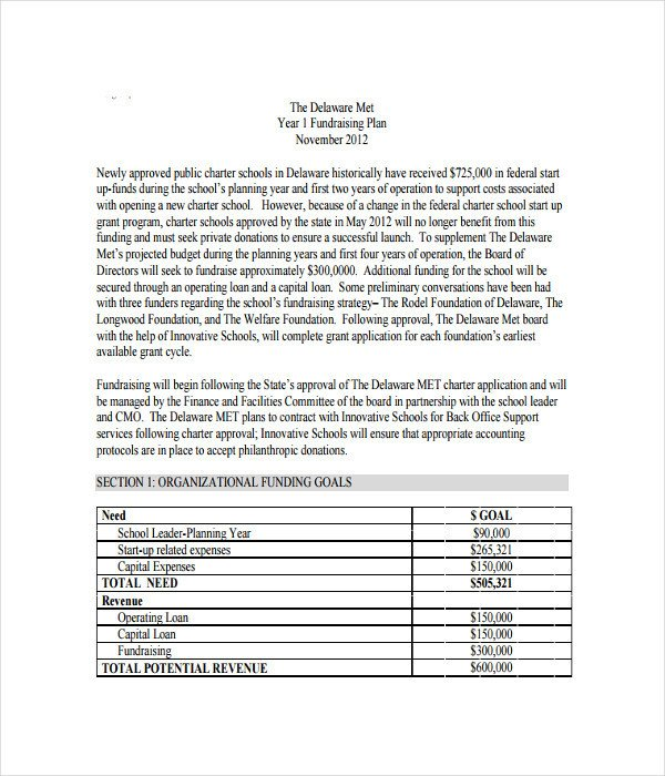 Fundraising Plan Template Word 21 Plan Templates Free Word Pdf Documents Download