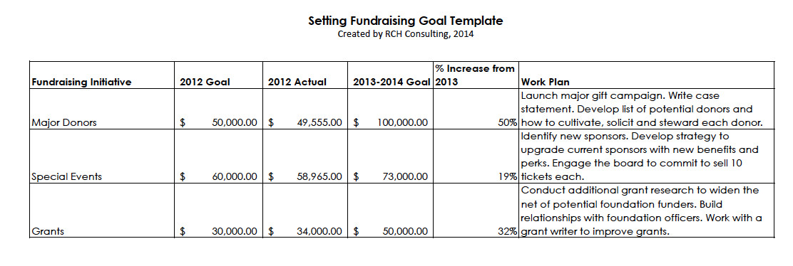Fundraising Plan Template Word New Year's Resolution Set Fundraising Goals – the