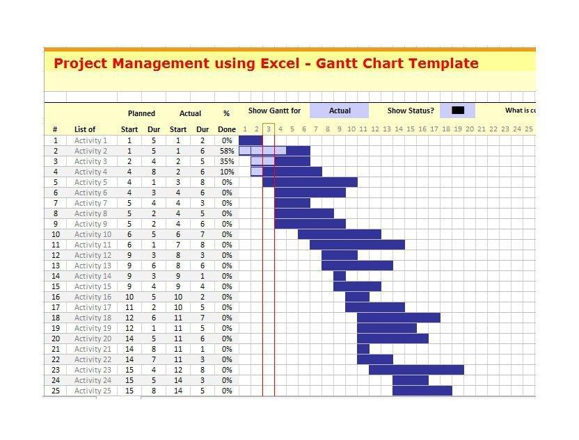 Gantt Chart Excel Template 36 Free Gantt Chart Templates Excel Powerpoint Word
