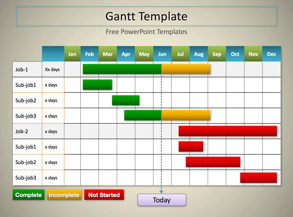 Gantt Chart Excel Template 5 Gantt Chart Templates Excel Powerpoint Pdf Google