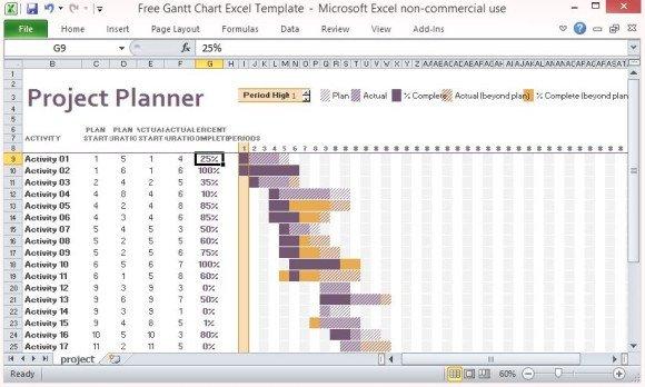 Gantt Chart Excel Template Free Gantt Chart Excel Template