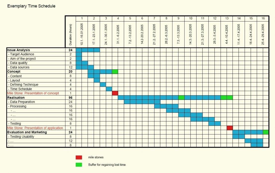 Gantt Chart Excel Template Free Gantt Chart Template Excel Word