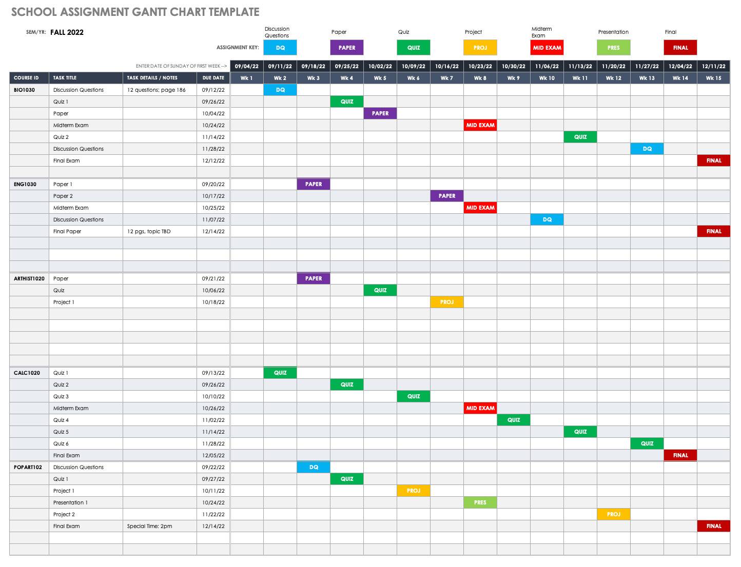 Gantt Chart Excel Template Free Gantt Chart Templates In Excel & Other tools