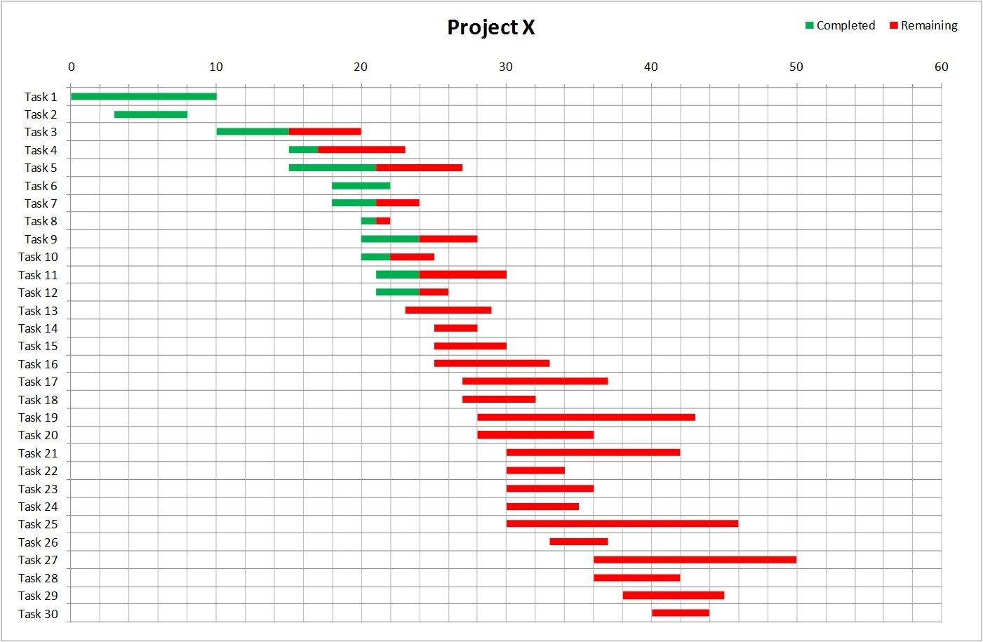 Gantt Chart Excel Template Gantt Chart Diagram Excel Template the Business tools Store