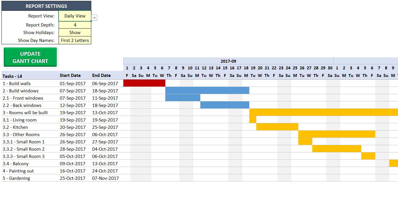 Gantt Chart Excel Template Gantt Chart Maker