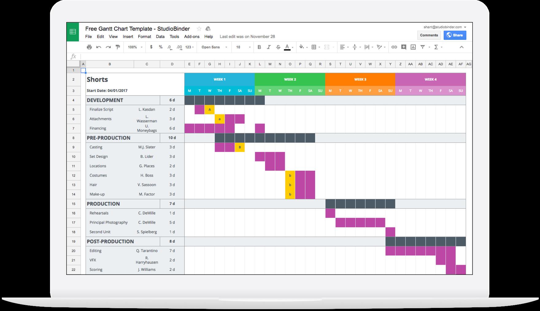 Gantt Chart Excel Template Mastering Your Production Calendar [free Gantt Chart Excel