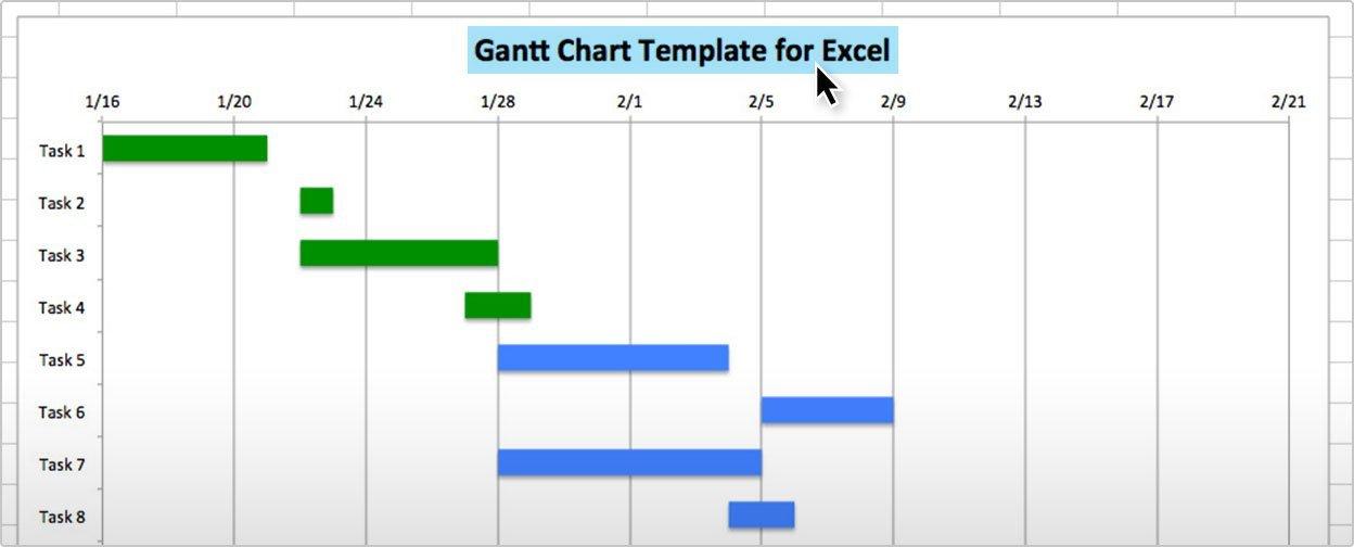 Gantt Chart Excel Template Use This Free Gantt Chart Excel Template