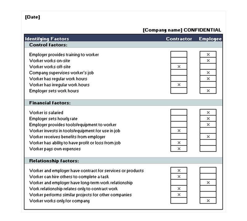 General Contractor Checklist Template Independent Contractor Checklist