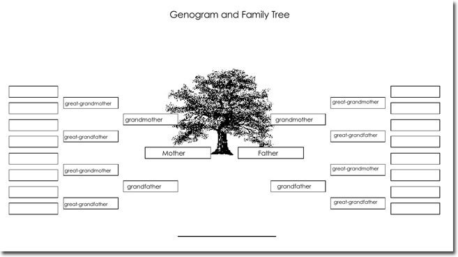 Genogram Template for Mac 21 Genogram Templates Easily Create Family Charts