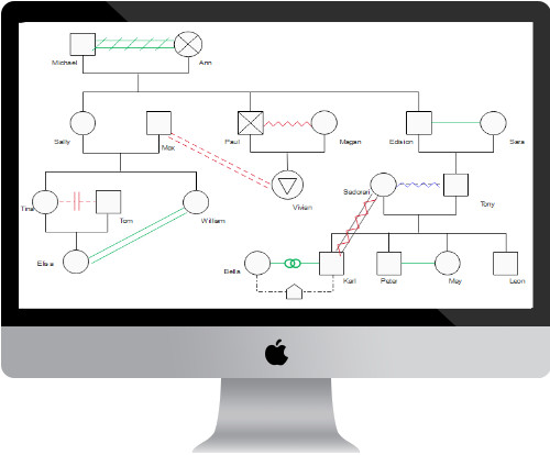 Genogram Template for Mac Genogram software for Mac Windows and Linux