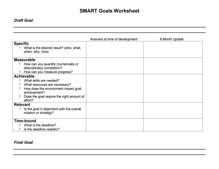 Goals and Accomplishments Template 48 Smart Goals Templates Examples & Worksheets Template Lab