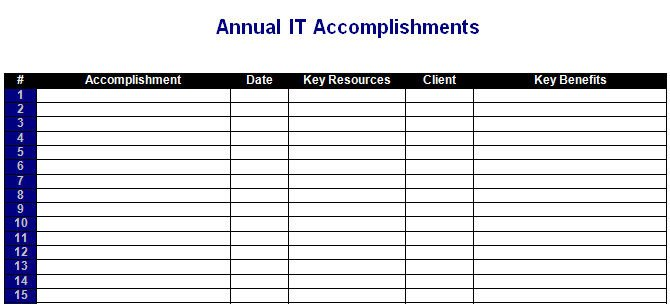 Goals and Accomplishments Template Big Benefits by Municating Annual It Ac Plishments