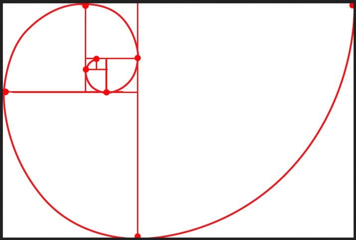 Golden Ratio Design Template Looking at Phi Grid Vs Rule Of Thirds