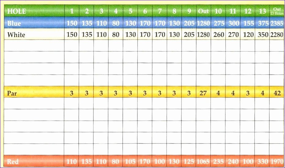 Golf tournament Template Excel 6 Golf Scorecard Template Excel Exceltemplates