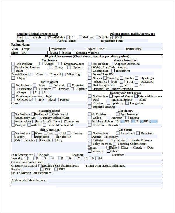 Good Nursing Notes Examples 4 Nursing Note Examples & Samples