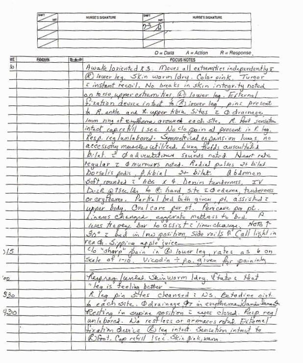 Good Nursing Notes Examples Nurses Anonymous