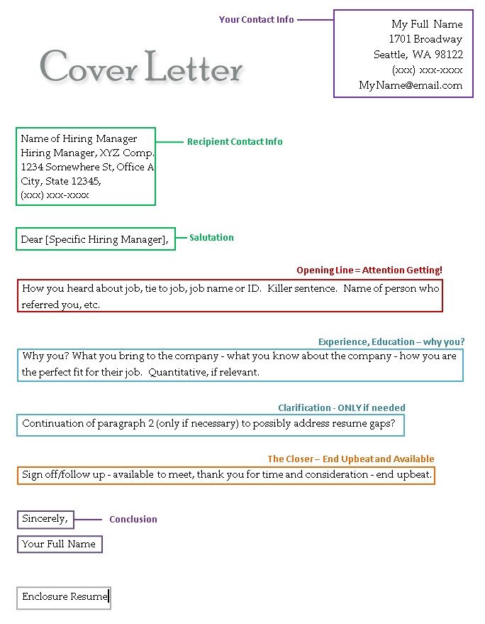 Google Docs Cover Letter Template Google Docs Cover Letter Template