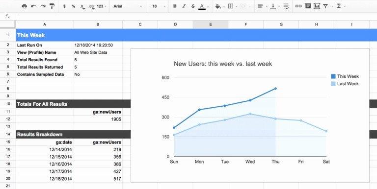 Google Docs Employee Schedule Template 14 Unique Google Docs Employee Schedule Template Maotme