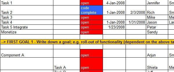 Google Docs Employee Schedule Template Schedule Template Google Docs – Printable Schedule Template