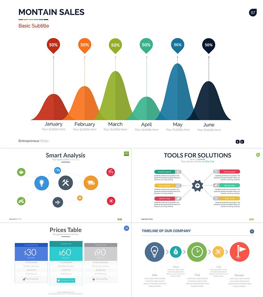 Google Docs Powerpoint Templates Free Google Slides themes and Powerpoint Templates for