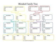 Google Family Tree Template 1000 Images About Genealogy Chart On Pinterest