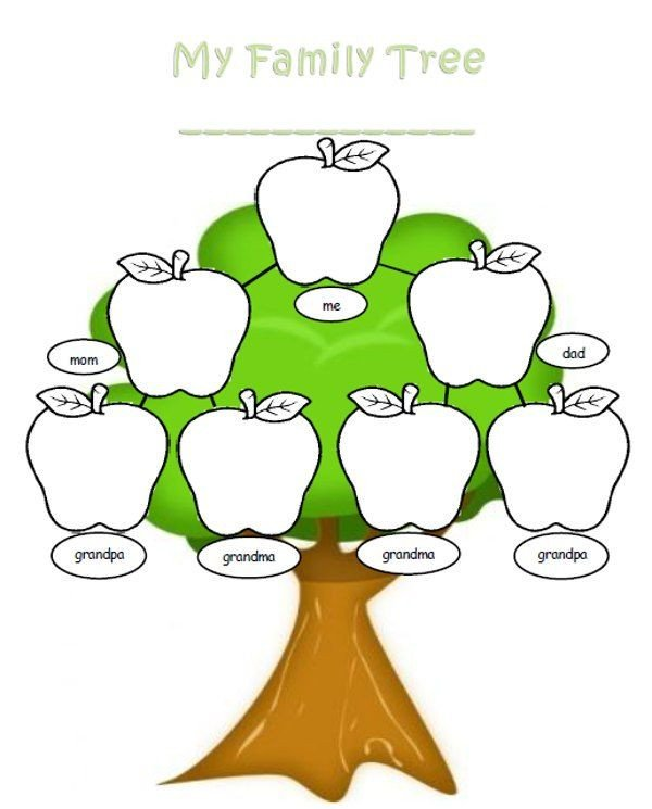 Google Family Tree Template 168 Best Images About Family History for Kids On Pinterest