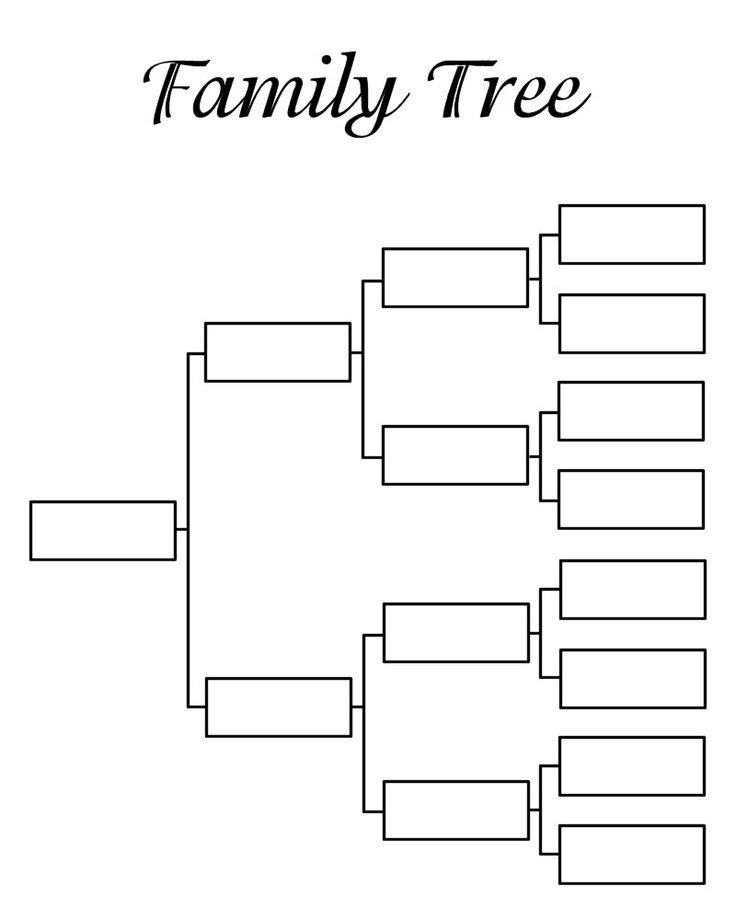 Google Family Tree Template 17 Best Ideas About Free Family Tree Template On Pinterest