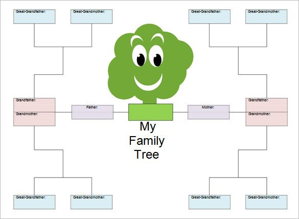 Google Family Tree Template 36 Genogram Templates Pdf Word Apple Pages Google
