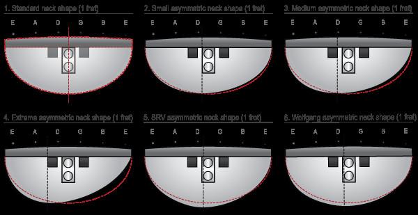 Guitar Neck Profile Template asymmetric Neck Shapes
