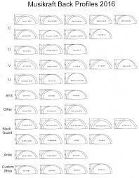 Guitar Neck Profile Template Bridge Curve Templates for Various Stringed Instruments