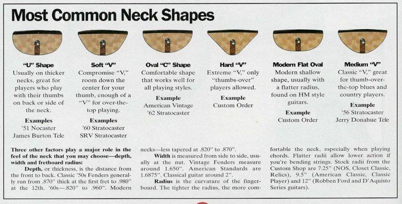Guitar Neck Profile Template Dmc Custom Guitar Necks